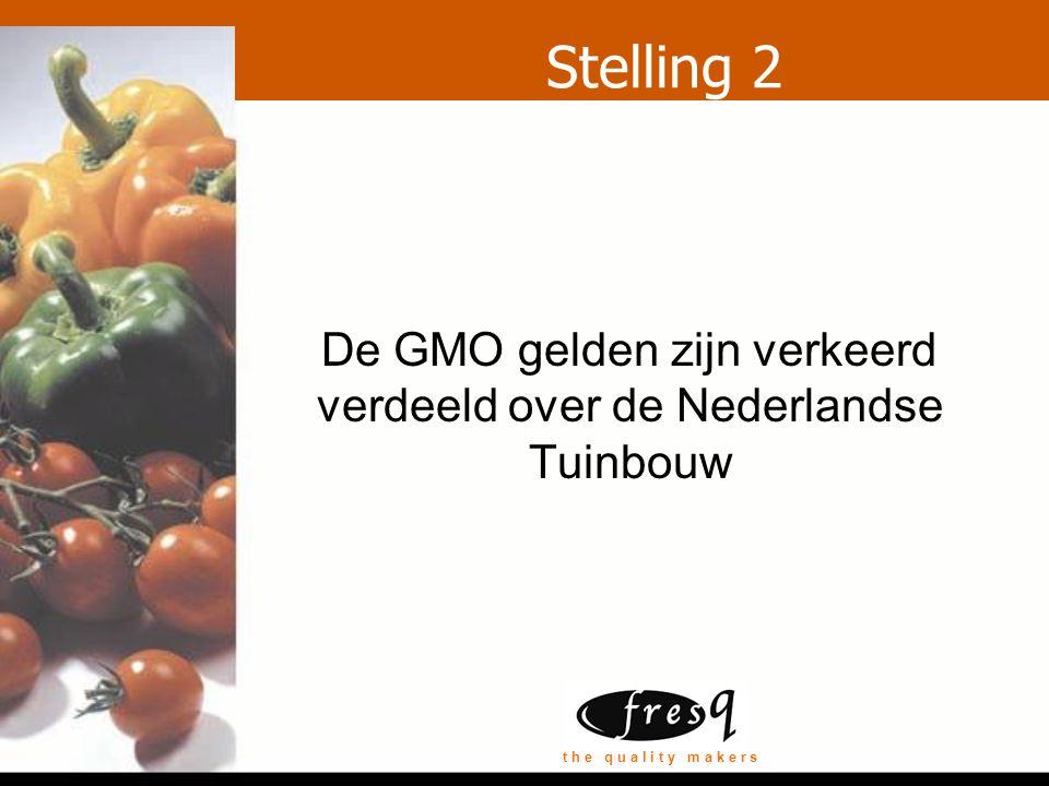 t h e q u a l i t y m a k e r s Stelling 2 De GMO gelden zijn verkeerd verdeeld over de Nederlandse Tuinbouw