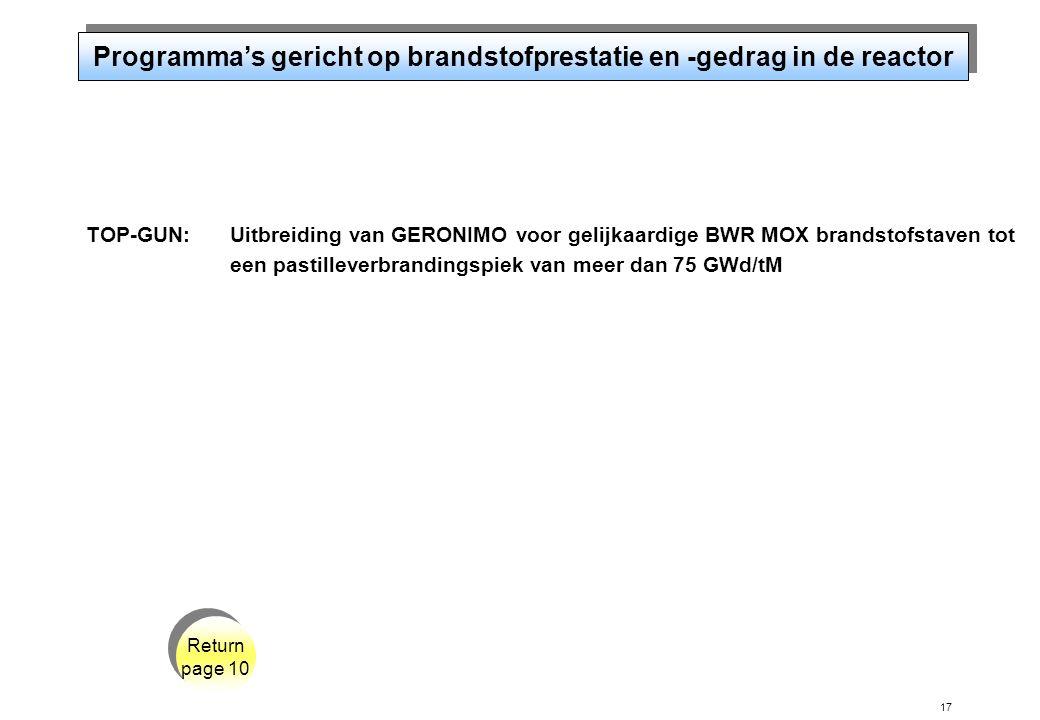17 Programma's gericht op brandstofprestatie en -gedrag in de reactor TOP-GUN:Uitbreiding van GERONIMO voor gelijkaardige BWR MOX brandstofstaven tot een pastilleverbrandingspiek van meer dan 75 GWd/tM Return page 10 Return page 10
