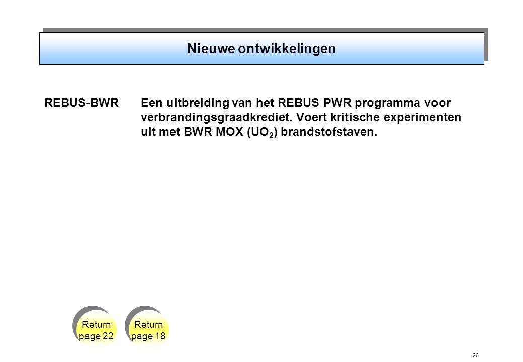26 Nieuwe ontwikkelingen REBUS-BWREen uitbreiding van het REBUS PWR programma voor verbrandingsgraadkrediet.