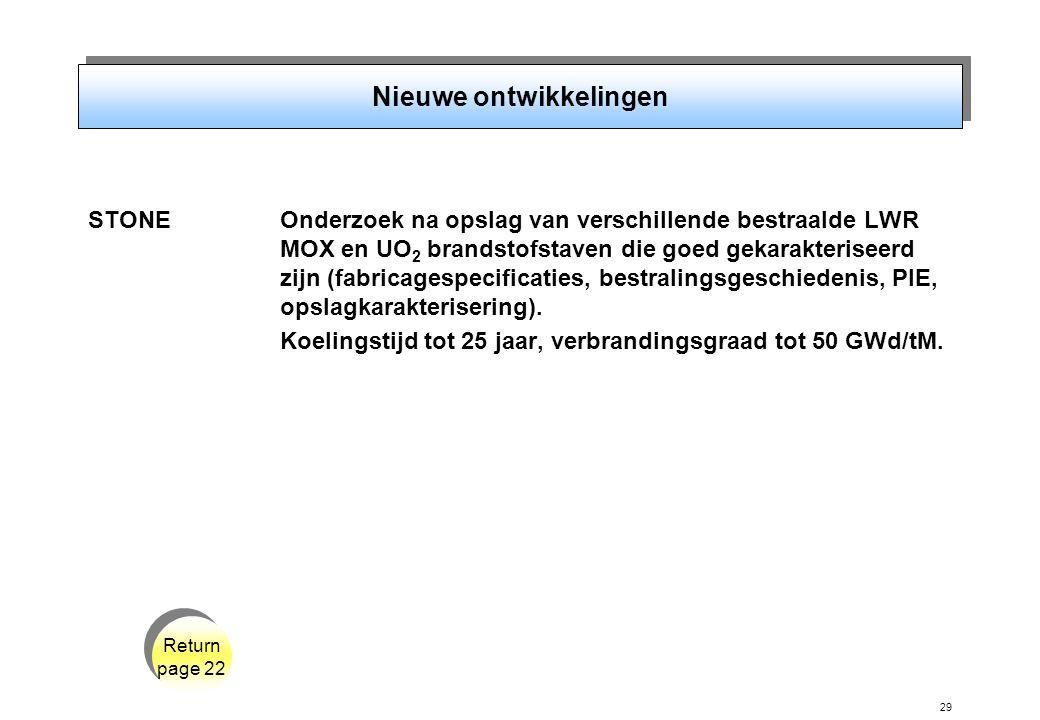 29 Nieuwe ontwikkelingen STONEOnderzoek na opslag van verschillende bestraalde LWR MOX en UO 2 brandstofstaven die goed gekarakteriseerd zijn (fabricagespecificaties, bestralingsgeschiedenis, PIE, opslagkarakterisering).