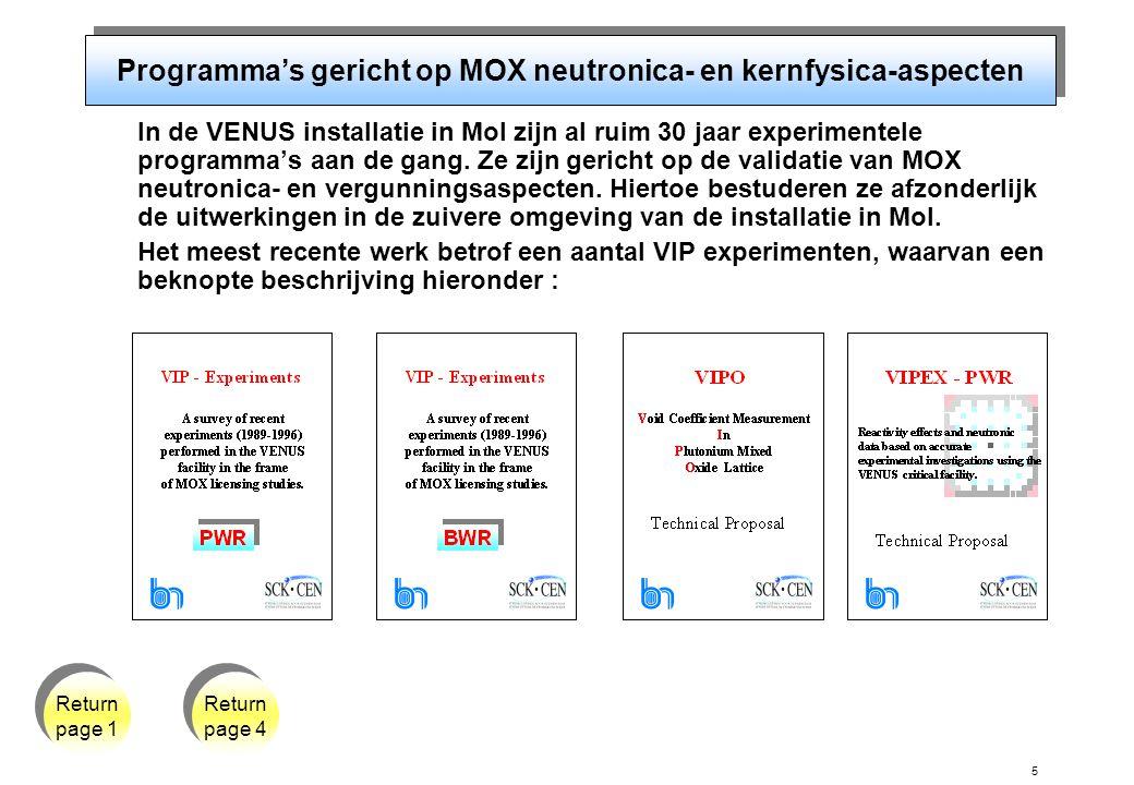 16 Programma's gericht op brandstofprestatie en -gedrag in de reactor NOK-M308:productie van MIMAS MOX segmenten bij BELGONUCLEAIRE en Sphere-Pac MOX segmenten bij PSI, gevolgd door de bestraling ervan gedurende zes cycli in de reactor van Beznau tot verbrandingsgraden dicht bij de 60 GWd/tM.