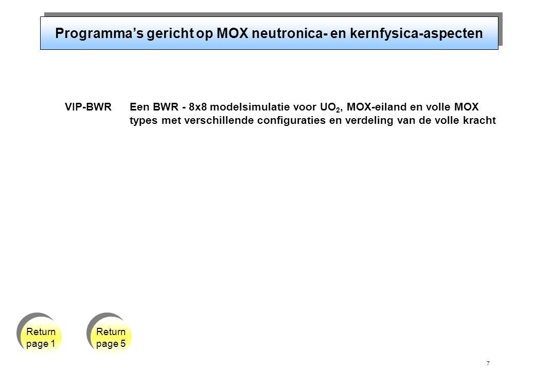 7 Programma's gericht op MOX neutronica- en kernfysica-aspecten VIP-BWREen BWR - 8x8 modelsimulatie voor UO 2, MOX-eiland en volle MOX types met verschillende configuraties en verdeling van de volle kracht Return page 1 Return page 1 Return page 5 Return page 5