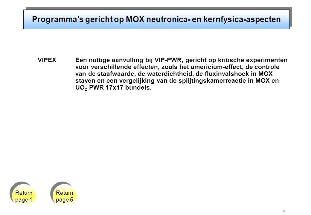 9 Programma's gericht op MOX neutronica- en kernfysica-aspecten VIPEXEen nuttige aanvulling bij VIP-PWR, gericht op kritische experimenten voor verschillende effecten, zoals het americium-effect, de controle van de staafwaarde, de waterdichtheid, de fluxinvalshoek in MOX staven en een vergelijking van de splijtingskamerreactie in MOX en UO 2 PWR 17x17 bundels.