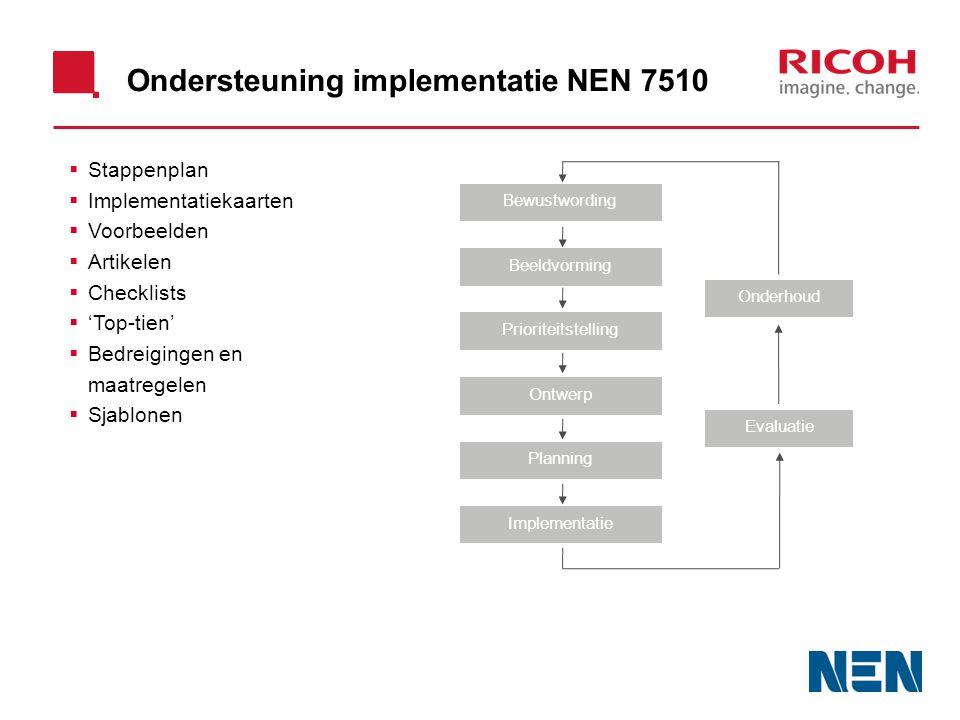 Ondersteuning implementatie NEN 7510  Stappenplan  Implementatiekaarten  Voorbeelden  Artikelen  Checklists  'Top-tien'  Bedreigingen en maatregelen  Sjablonen Bewustwording Beeldvorming Prioriteitstelling Ontwerp Planning Implementatie Onderhoud Evaluatie