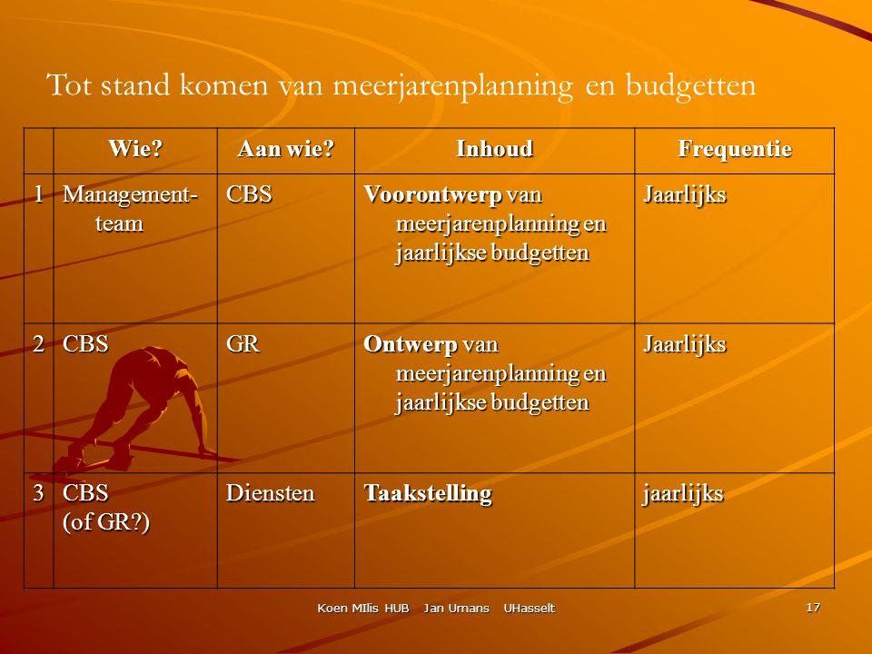 Koen MIlis HUB Jan Umans UHasselt 17 Wie? Aan wie? InhoudFrequentie 1 Management- team CBS Voorontwerp van meerjarenplanning en jaarlijkse budgetten J