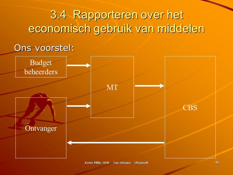 Koen MIlis HUB Jan Umans UHasselt 45 3.4 Rapporteren over het economisch gebruik van middelen Ons voorstel: Budget beheerders MT CBS Ontvanger