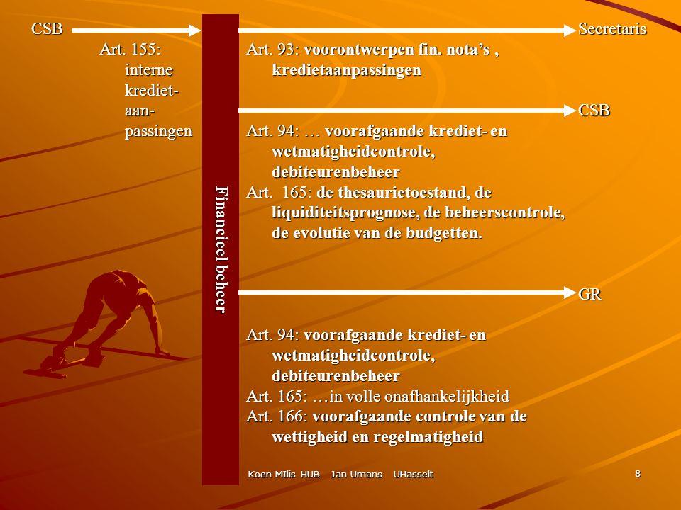 Koen MIlis HUB Jan Umans UHasselt 8 CSB Art. 155: interne krediet- aan- passingen Financieel beheer Art. 93: voorontwerpen fin. nota's, kredietaanpass