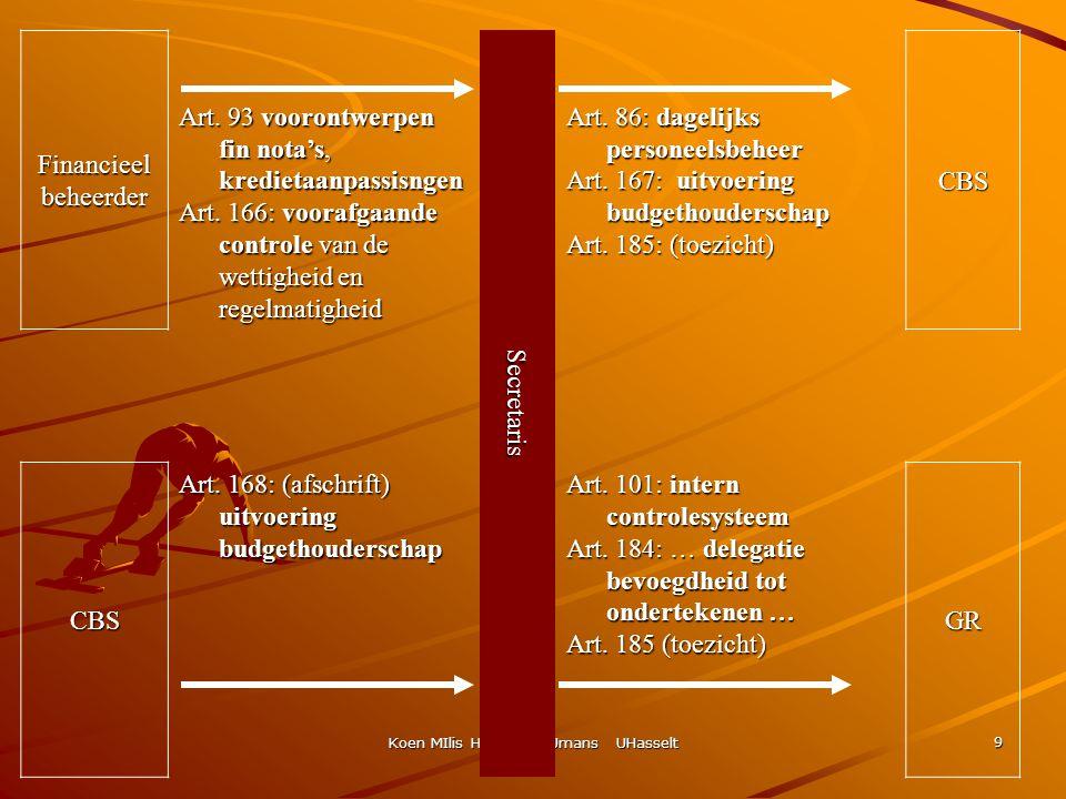 Koen MIlis HUB Jan Umans UHasselt 9 Financieelbeheerder Art. 93 voorontwerpen fin nota's, kredietaanpassisngen Art. 166: voorafgaande controle van de