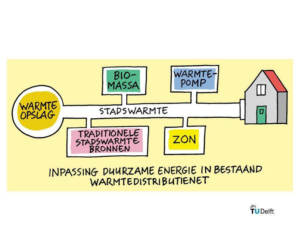 Investeren in energie-efficiency en milieu is lange termijn denken