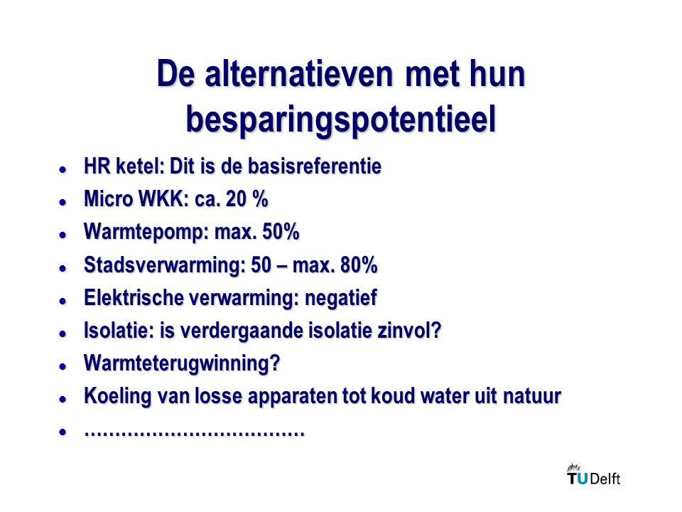 De alternatieven met hun besparingspotentieel l HR ketel: Dit is de basisreferentie l Micro WKK: ca. 20 % l Warmtepomp: max. 50% l Stadsverwarming: 50