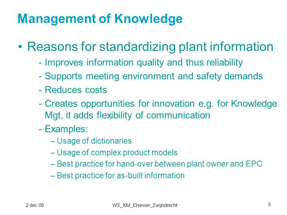 19 2 dec 08WS_KM_Elsevier_Zwijndrecht 1.Toepassen Elsevier Kennis Mgt systeem 2.Toepassen woordenboek ISO15926-4 (termen, definities, hierarchie) 3.Start ontwikkeling van kennis modules voor bijv.
