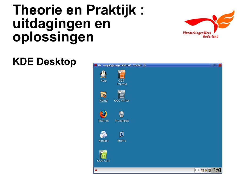 Theorie en Praktijk : uitdagingen en oplossingen KDE Desktop