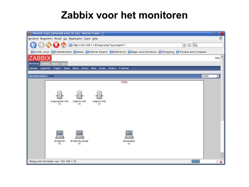 Zabbix voor het monitoren