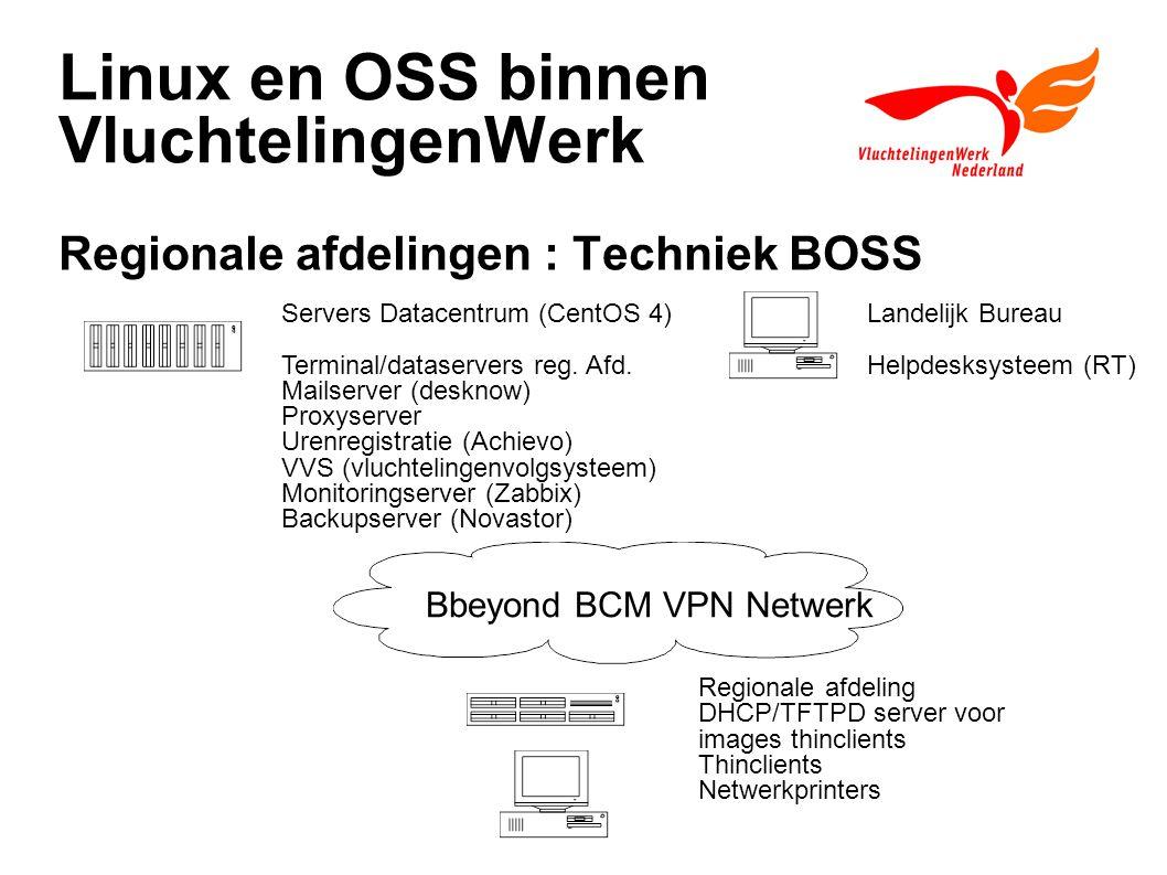 Linux en OSS binnen VluchtelingenWerk Regionale afdelingen : Techniek BOSS Bbeyond BCM VPN Netwerk Servers Datacentrum (CentOS 4) Terminal/dataservers reg.