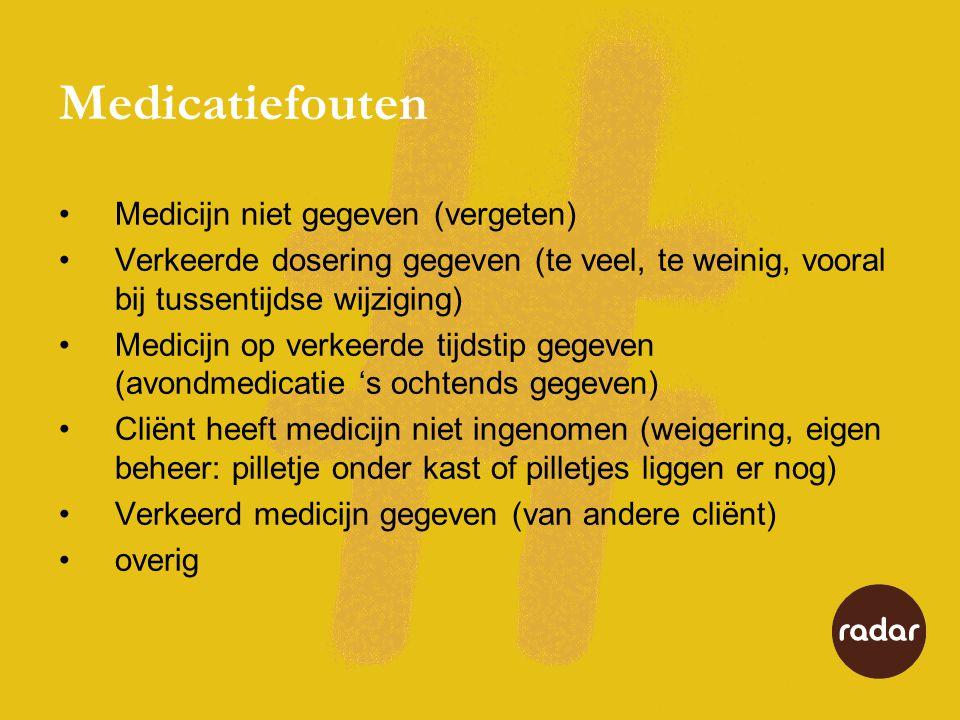 Medicatiefouten Medicijn niet gegeven (vergeten) Verkeerde dosering gegeven (te veel, te weinig, vooral bij tussentijdse wijziging) Medicijn op verkee