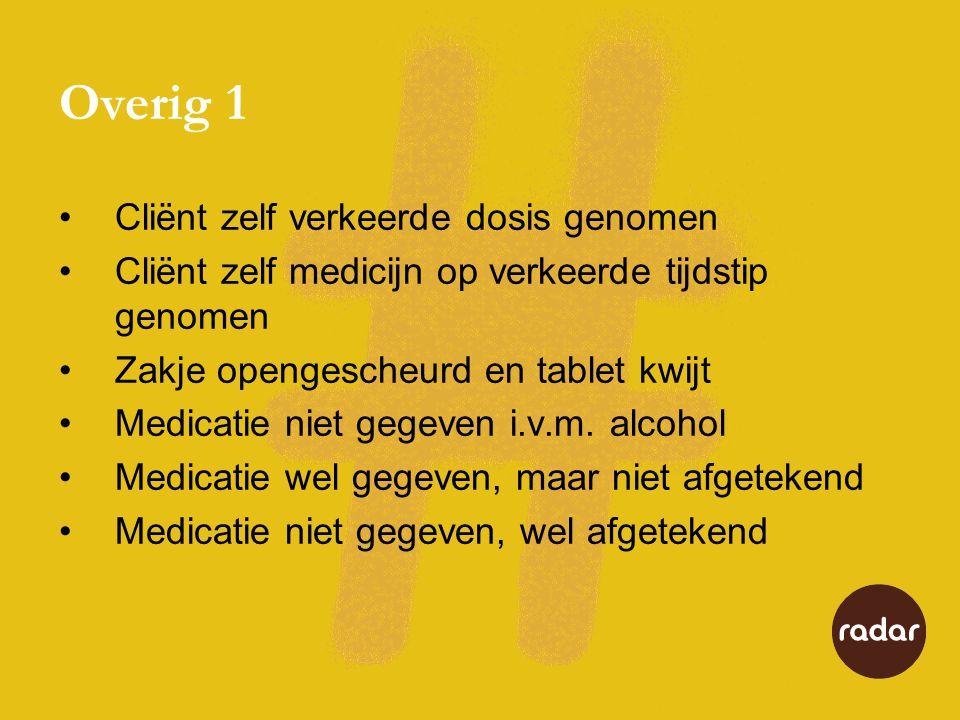 Overig 1 Cliënt zelf verkeerde dosis genomen Cliënt zelf medicijn op verkeerde tijdstip genomen Zakje opengescheurd en tablet kwijt Medicatie niet geg