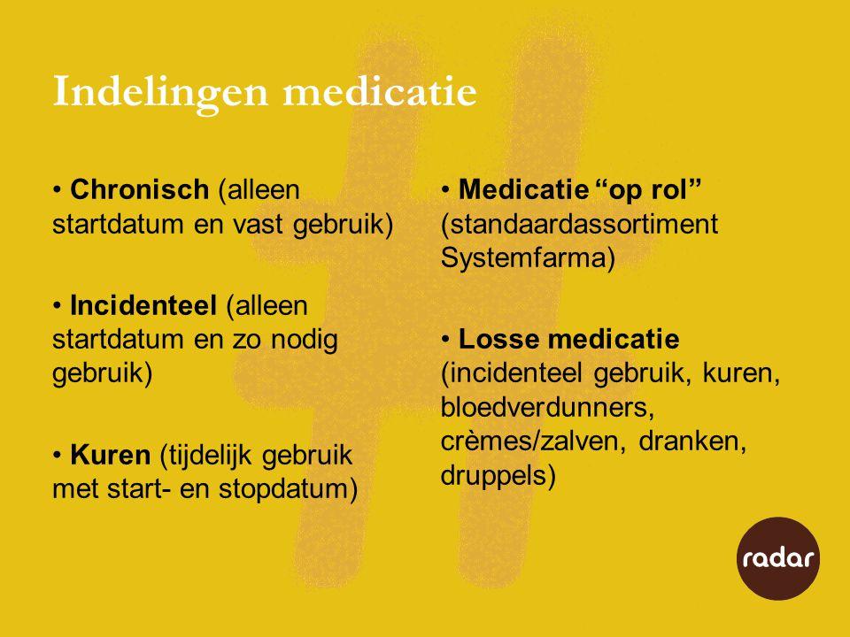 Indelingen medicatie Chronisch (alleen startdatum en vast gebruik) Incidenteel (alleen startdatum en zo nodig gebruik) Kuren (tijdelijk gebruik met st