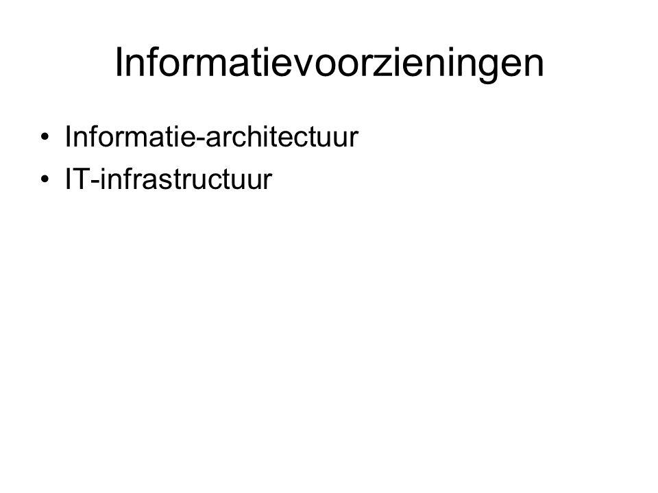 Informatievoorzieningen Informatie-architectuur IT-infrastructuur
