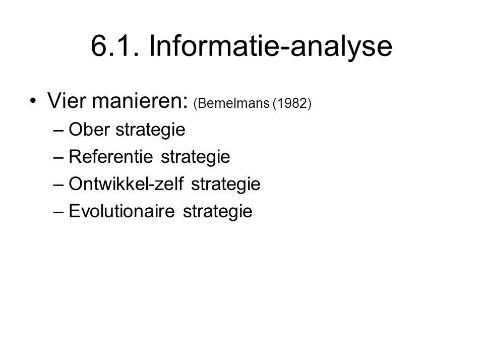 6.1. Informatie-analyse Vier manieren: (Bemelmans (1982) –Ober strategie –Referentie strategie –Ontwikkel-zelf strategie –Evolutionaire strategie