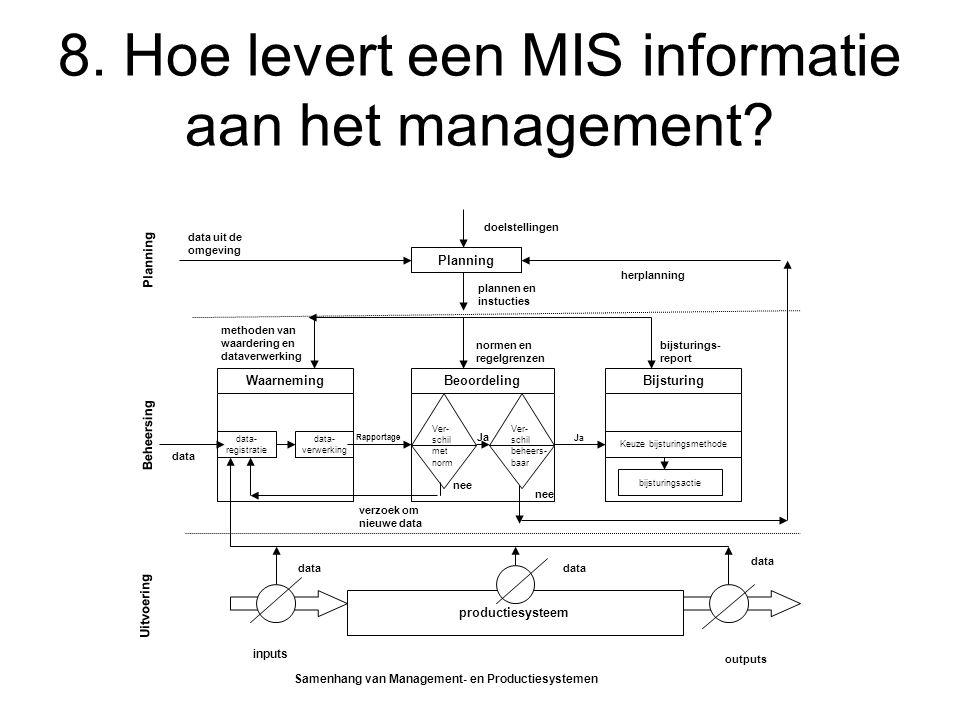 8. Hoe levert een MIS informatie aan het management? Planning WaarnemingBeoordelingBijsturing productiesysteem Planning data uit de omgeving doelstell