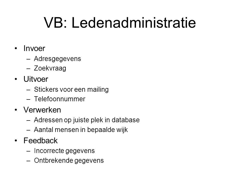 VB: Ledenadministratie Invoer –Adresgegevens –Zoekvraag Uitvoer –Stickers voor een mailing –Telefoonnummer Verwerken –Adressen op juiste plek in datab