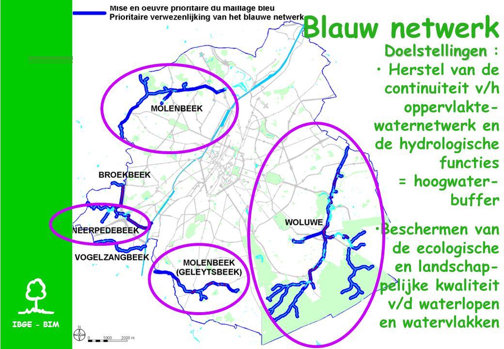 IBGE - BIM Doelstellingen Doelstellingen : Herstel van de continuiteit v/h oppervlakte- waternetwerk en de hydrologische functies = hoogwater- buffer Beschermen van de ecologische en landschap- pelijke kwaliteit v/d waterlopen en watervlakken Blauw netwerk