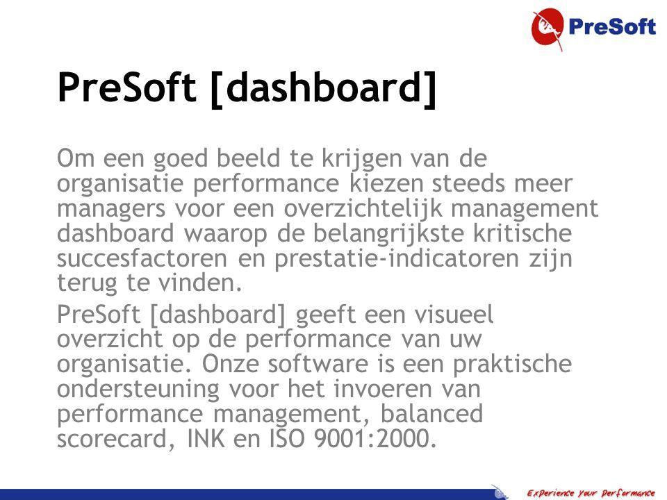Meerdere mogelijkheden om uw dashboardklokken netjes op papier te presenteren.