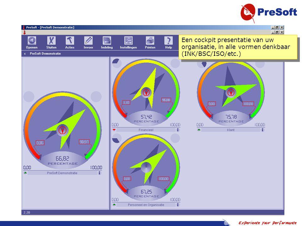 Multi-functionele meter Wegingsfactor De waarde van de vorige periode Actiebutton/indicator Extra meetpunt bijv.