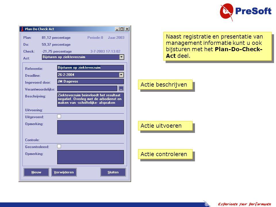 Naast registratie en presentatie van management informatie kunt u ook bijsturen met het Plan-Do-Check- Act deel.