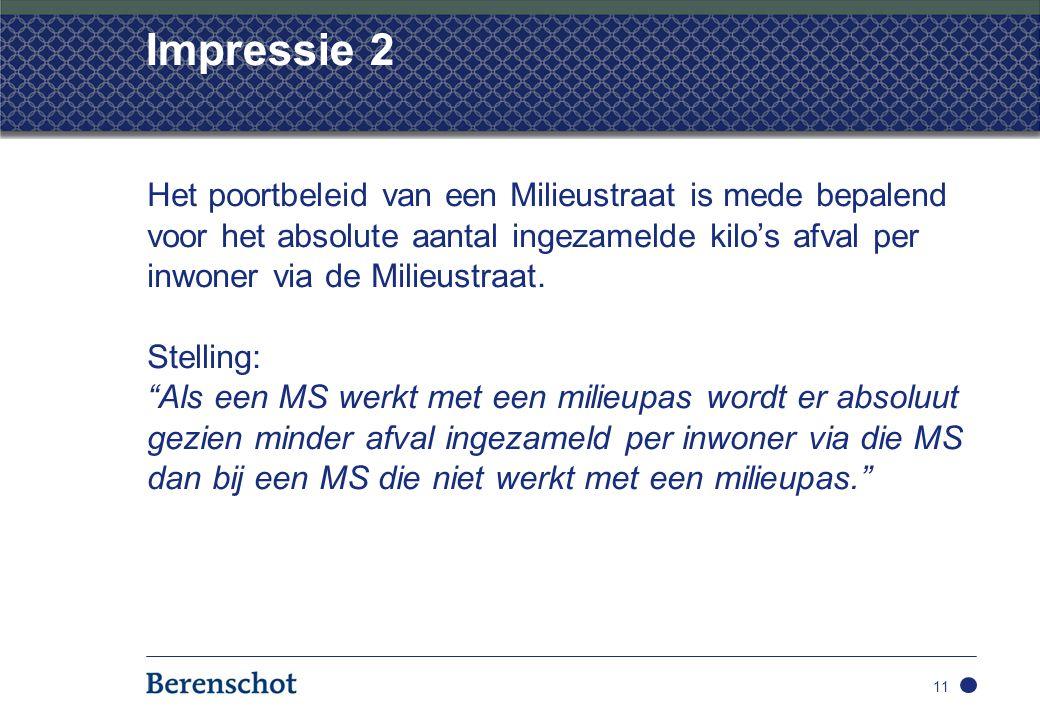 Impressie 2 Het poortbeleid van een Milieustraat is mede bepalend voor het absolute aantal ingezamelde kilo's afval per inwoner via de Milieustraat.