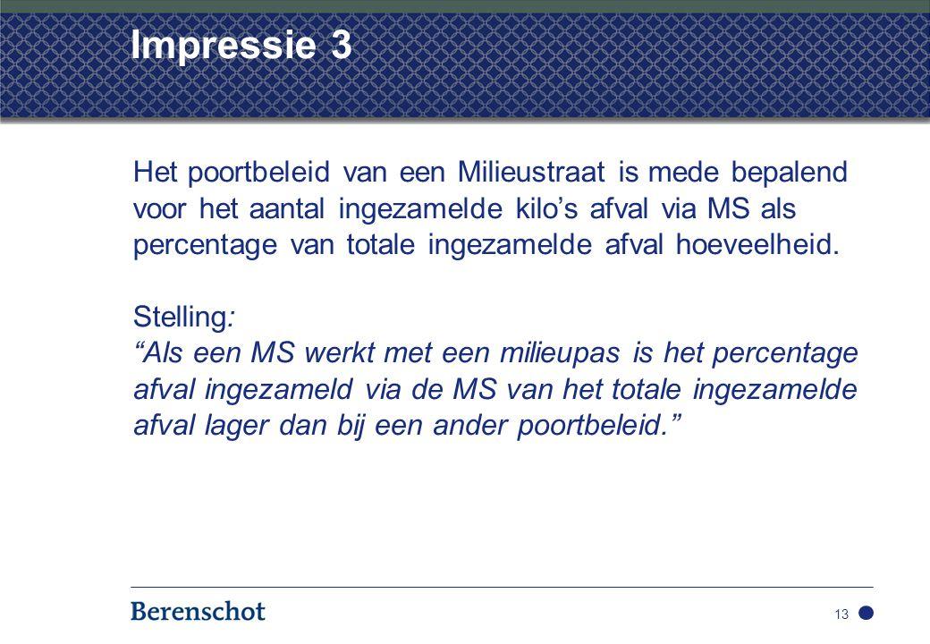 Impressie 3 Het poortbeleid van een Milieustraat is mede bepalend voor het aantal ingezamelde kilo's afval via MS als percentage van totale ingezamelde afval hoeveelheid.