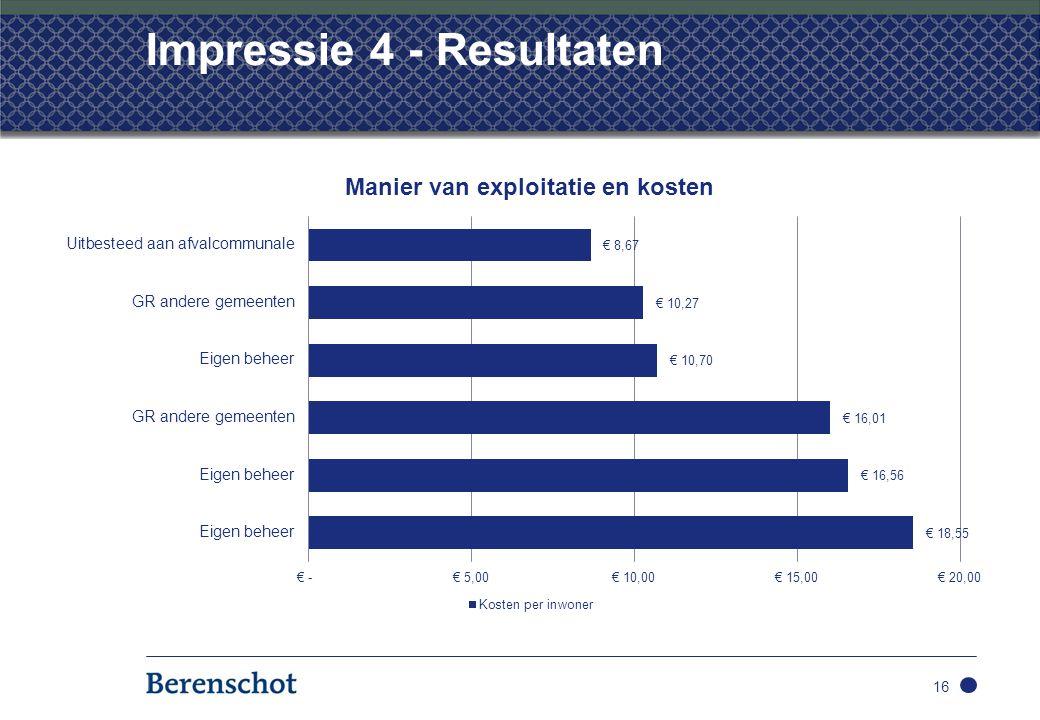 Impressie 4 - Resultaten 16