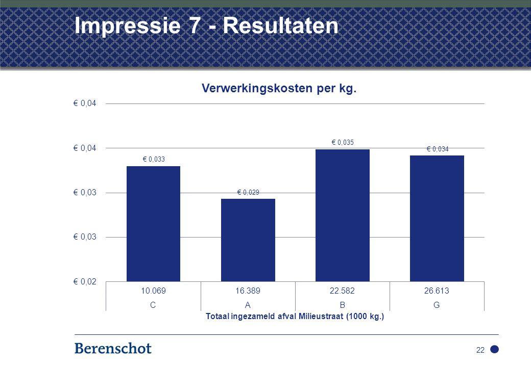 Impressie 7 - Resultaten 22