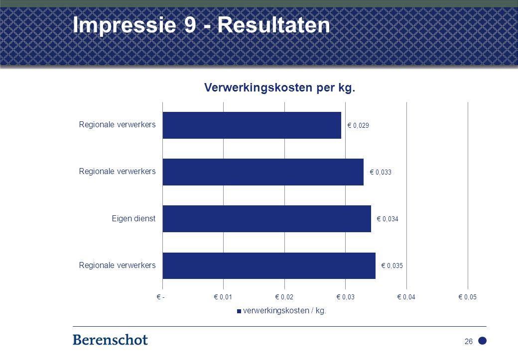 Impressie 9 - Resultaten 26