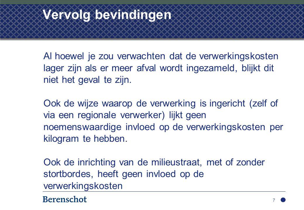 Impressie 1 De afstand in kilometer tot een Milieustraat (MS) is mede bepalend voor het aantal ingezamelde kilo's grof huishoudelijk afval per inwoner via de Milieustraat.