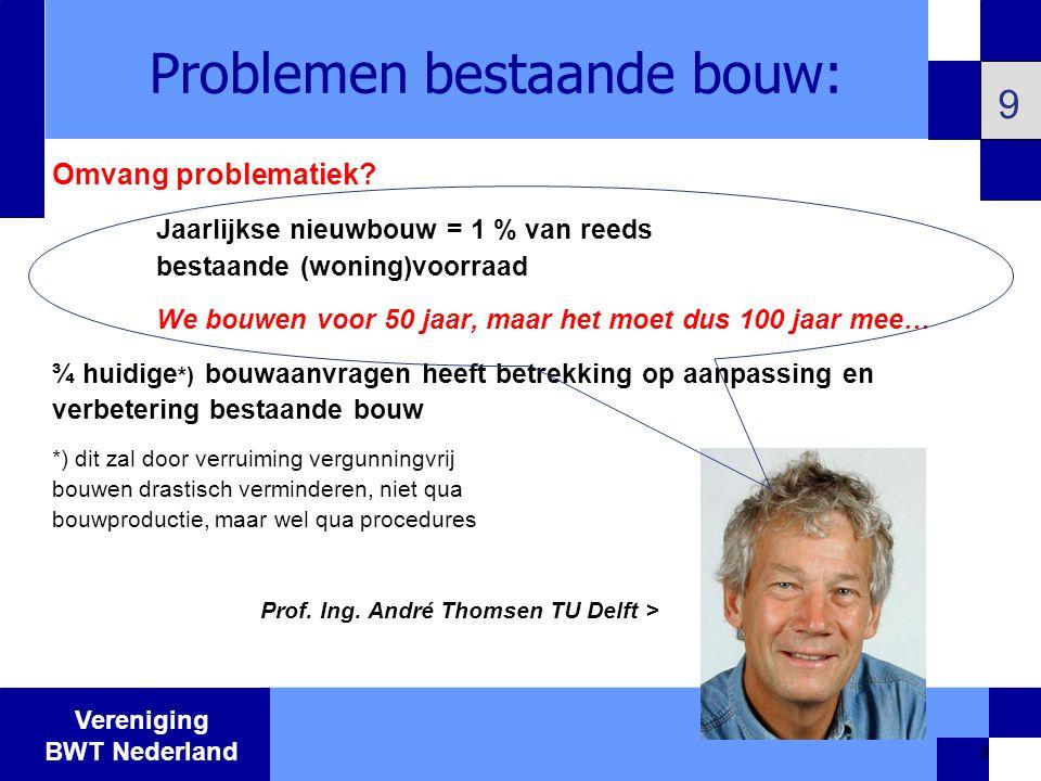 Vereniging BWT Nederland 10 Problemen bestaande bouw: 10 Bedrijfsgebouwen: Kronkel in de regelgeving: Aanhoudingsbepaling in de Woningwet bij o.a.