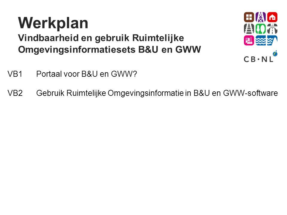 Werkplan Vindbaarheid en gebruik Ruimtelijke Omgevingsinformatiesets B&U en GWW VB1Portaal voor B&U en GWW? VB2Gebruik Ruimtelijke Omgevingsinformatie
