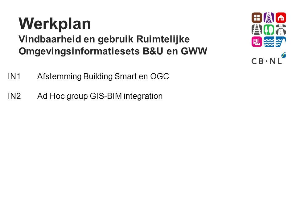 Werkplan Vindbaarheid en gebruik Ruimtelijke Omgevingsinformatiesets B&U en GWW IN1Afstemming Building Smart en OGC IN2Ad Hoc group GIS-BIM integratio