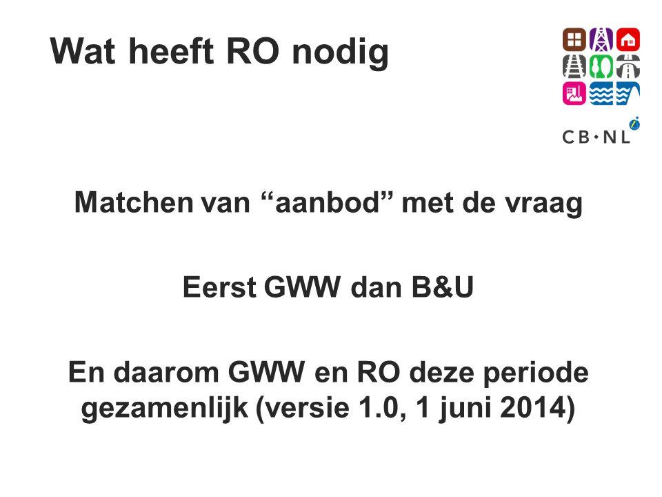 """Wat heeft RO nodig Matchen van """"aanbod"""" met de vraag Eerst GWW dan B&U En daarom GWW en RO deze periode gezamenlijk (versie 1.0, 1 juni 2014)"""
