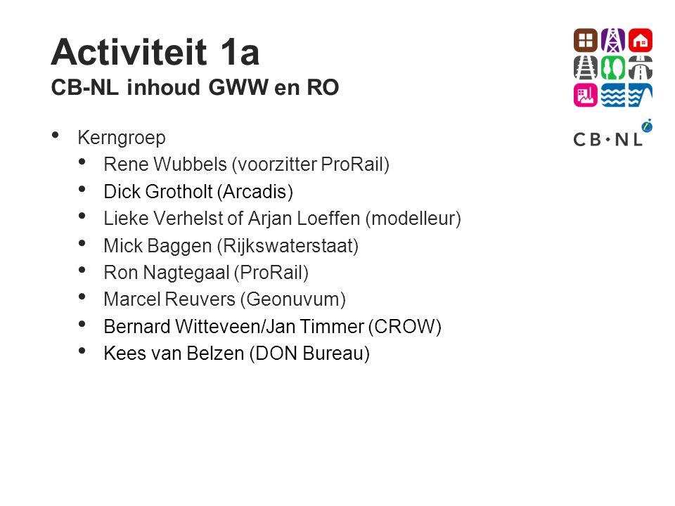 Activiteit 1a CB-NL inhoud GWW en RO Kerngroep Rene Wubbels (voorzitter ProRail) Dick Grotholt (Arcadis) Lieke Verhelst of Arjan Loeffen (modelleur) M