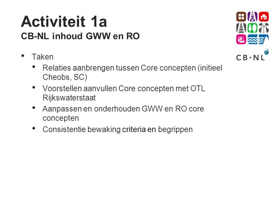 Activiteit 1a CB-NL inhoud GWW en RO Taken Relaties aanbrengen tussen Core concepten (initieel Cheobs, SC) Voorstellen aanvullen Core concepten met OT