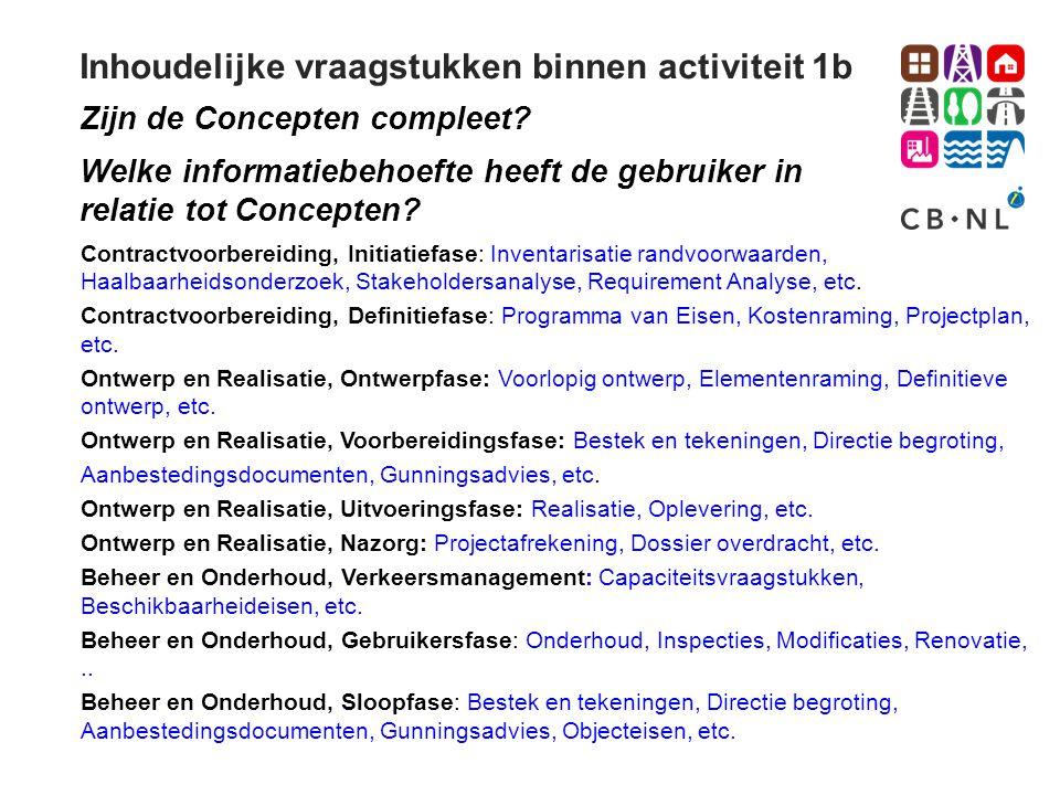 Inhoudelijke vraagstukken binnen activiteit 1b Welke informatiebehoefte heeft de gebruiker in relatie tot Concepten? Contractvoorbereiding, Initiatief