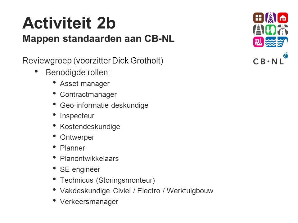Activiteit 2b Mappen standaarden aan CB-NL Reviewgroep (voorzitter Dick Grotholt) Benodigde rollen: Asset manager Contractmanager Geo-informatie desku