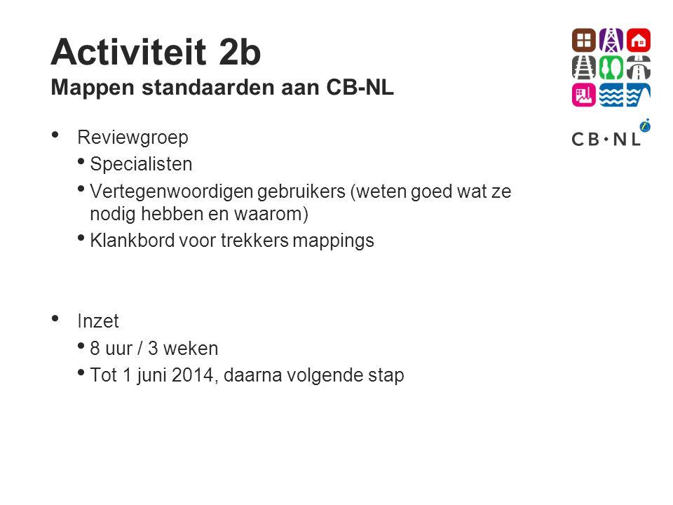 Activiteit 2b Mappen standaarden aan CB-NL Reviewgroep Specialisten Vertegenwoordigen gebruikers (weten goed wat ze nodig hebben en waarom) Klankbord