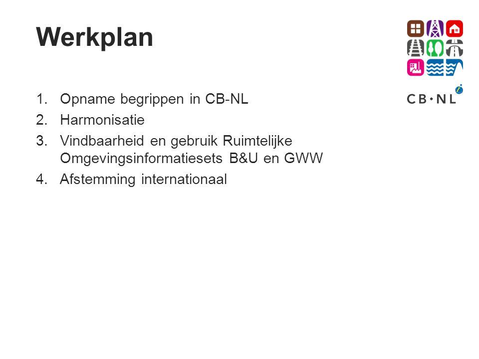 Werkplan 1. Opname begrippen in CB-NL 2. Harmonisatie 3. Vindbaarheid en gebruik Ruimtelijke Omgevingsinformatiesets B&U en GWW 4. Afstemming internat