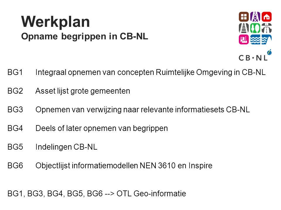 Werkplan Opname begrippen in CB-NL BG1Integraal opnemen van concepten Ruimtelijke Omgeving in CB-NL BG2Asset lijst grote gemeenten BG3Opnemen van verw