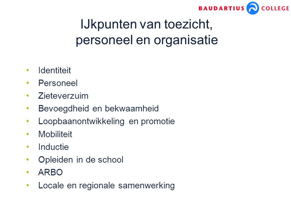 IJkpunten van toezicht, personeel en organisatie Identiteit Personeel Zieteverzuim Bevoegdheid en bekwaamheid Loopbaanontwikkeling en promotie Mobiliteit Inductie Opleiden in de school ARBO Locale en regionale samenwerking