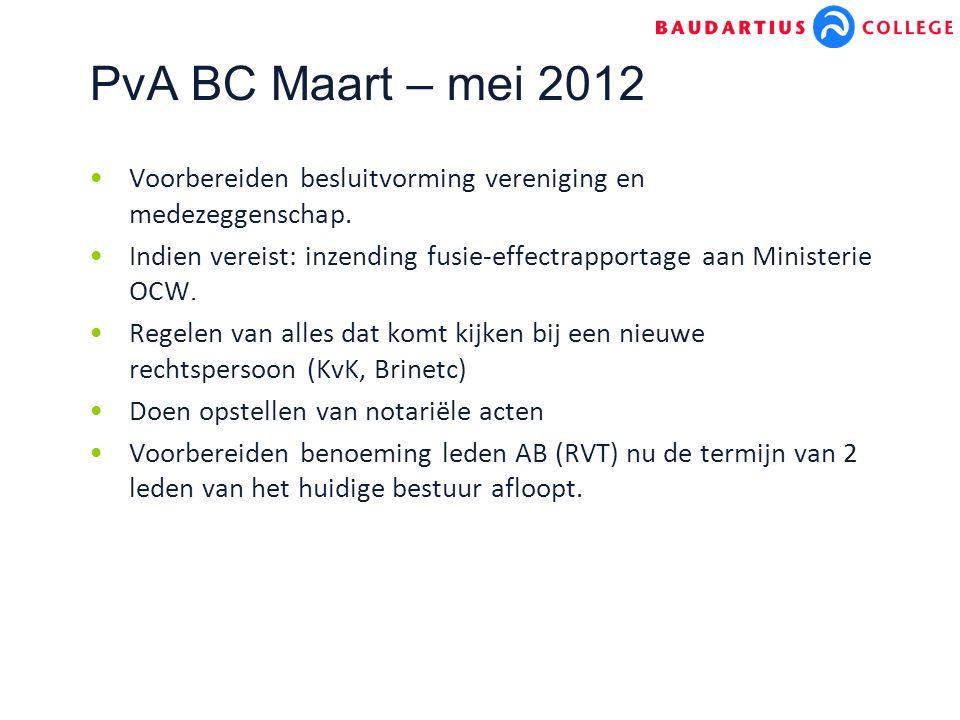 PvA BC Maart – mei 2012 Voorbereiden besluitvorming vereniging en medezeggenschap.