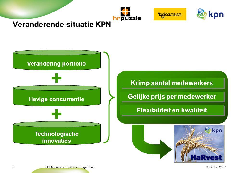3 oktober 2007eHRM en de veranderende organisatie8 Veranderende situatie KPN Technologische innovaties Hevige concurrentie Verandering portfolio + + K