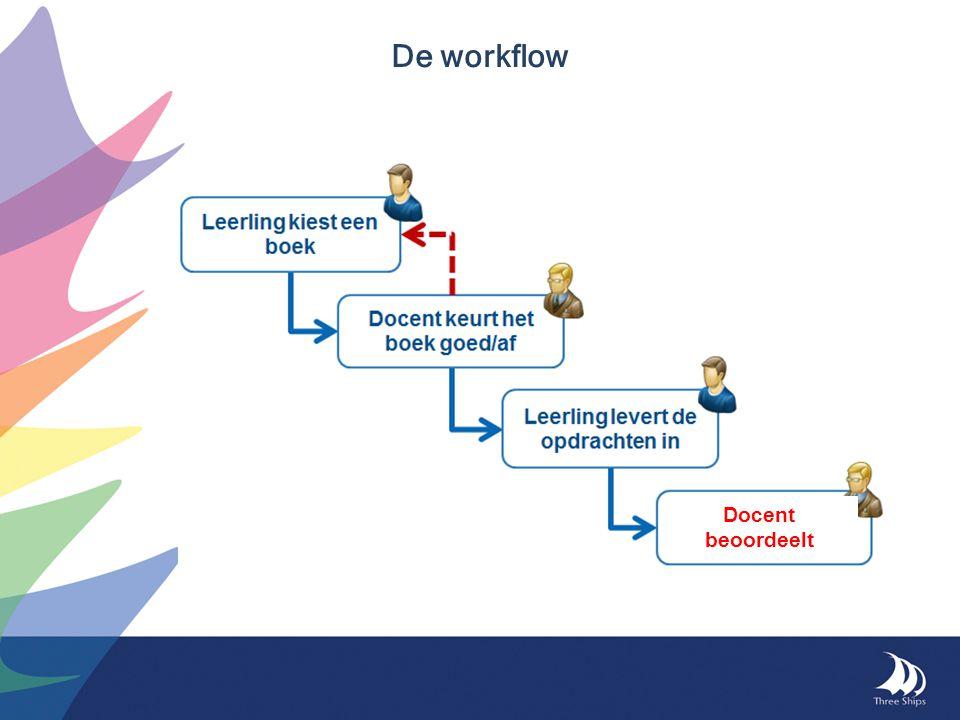 De workflow Docent beoordeelt